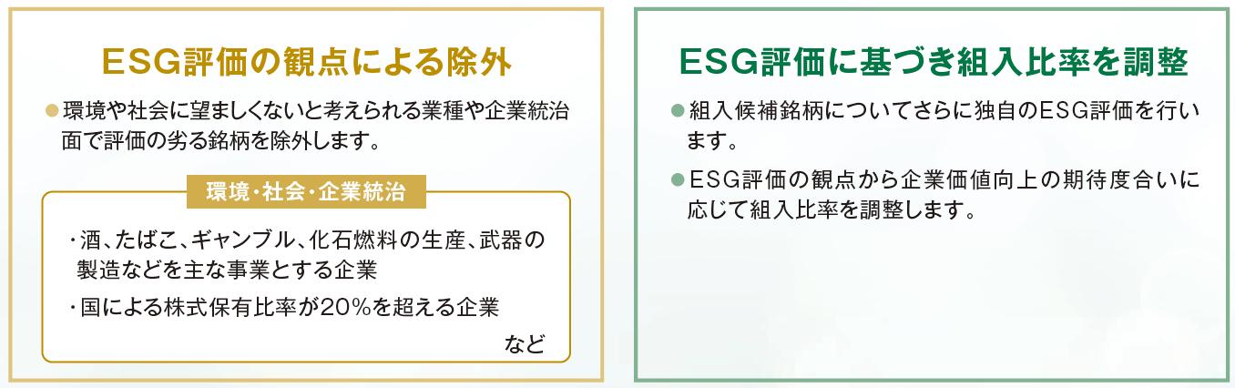 クオリティ ハイ ファンド 成長 株式 esg グローバル